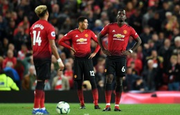 Man Utd khởi đầu tệ nhất sau 28 năm