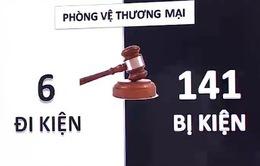 Hàng Việt bị kiện nhiều hơn đi kiện