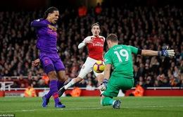 Kết quả bóng đá sáng 04/11: Arsenal mất vị trí thứ 4, Juventus tiếp tục bất bại