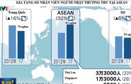 Nhật Bản tăng đầu tư vào Đông Nam Á