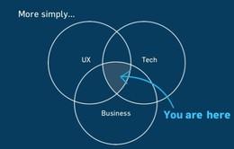 Product Manager – lựa chọn nghề nghiệp hấp dẫn cho sinh viên trong startup công nghệ