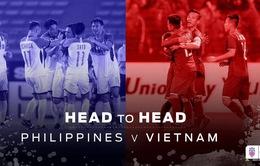 ĐT Philippines - ĐT Việt Nam: Cân bằng từ những con số thống kê