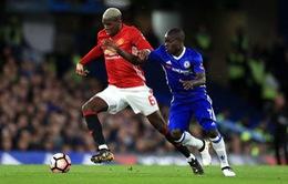 Lịch thi đấu, BXH trước vòng 28 Ngoại hạng Anh: Tâm điểm Man Utd - Chelsea