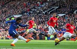Kết quả bóng đá quốc tế sáng 26/2: Man Utd thắng Chelsea, Man City đánh bại Arsenal vô địch League Cup