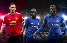 TRỰC TIẾP BÓNG ĐÁ, Man Utd 0-0 Chelsea: Hiệp một