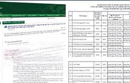 Gần 70 doanh nghiệp được gia hạn công bố thông tin báo cáo tài chính