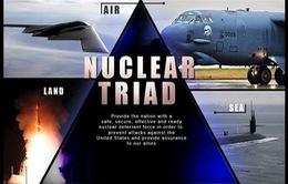 Mỹ công bố chiến lược hạt nhân mới