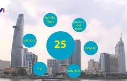 TP.HCM trình 25 tiêu chí sống hiện đại