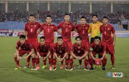 Tụt một bậc trên BXH FIFA, ĐT Việt Nam vẫn giữ vị trí số 1 Đông Nam Á