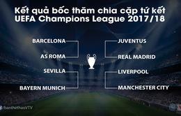 Bốc thăm tứ kết UEFA Champions League 2017/18: Liverpool đụng Man City, Real gặp Juventus, Barca - Roma