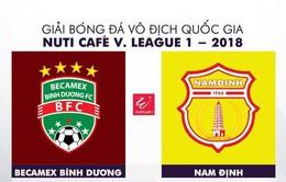 Vòng 2 Nuti Café V.League 2018: B.Bình Dương - CLB Nam Định (17h00, trực tiếp trên VTV6)