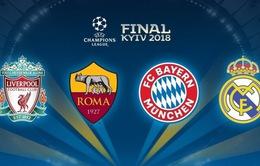 Lễ bốc thăm bán kết Champions League và những điều cần biết