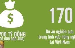 Hợp tác nông nghiệp Việt Nam – Australia góp phần quan trọng trong quan hệ ngoại giao 2 nước