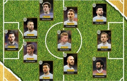 5 sao Man City góp mặt trong ĐHTB Ngoại hạng Anh của PFA