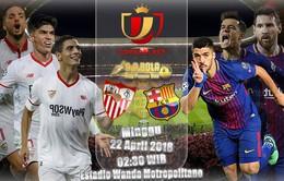 Lịch thi đấu bóng đá châu Âu đêm 21/4: Man Utd, Barcelona xuất trận