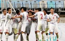 Lịch thi đấu dự kiến của U19 Việt Nam tại VCK U19 châu Á 2018: Khó khăn tăng dần