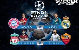 Lịch trực tiếp bóng đá bán kết lượt đi Champions League: Liverpool – Roma, Bayern – Madrid