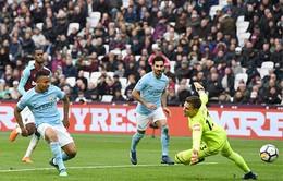 VIDEO: Tổng hợp diễn biến West Ham 1-4 Man City