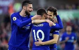 VIDEO HIGHLIGHTS: Swansea 0-1 Chelsea