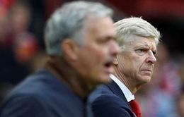 VIDEO Tổng hợp trận đấu Man Utd 2-1 Arsenal: Quỷ đỏ gieo sầu cho HLV Wenger