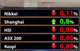 Nỗi lo chiến tranh thương mại ngăn đà tăng của chứng khoán châu Á