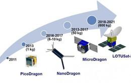Việt Nam sẽ phóng thêm 2 vệ tinh nữa sau Micro Dragon