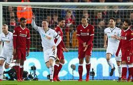 VIDEO tổng hợp trận đấu: Swansea 1-0 Liverpool