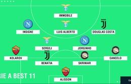 ĐHTB Serie A mùa 2017/18: Vắng bóng nhiều sao Juventus