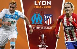 Thông tin trước trận chung kết Europa League: Marseille - Atletico Madrid (01h45 ngày 17/5)