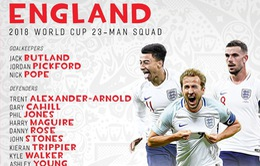 Ảnh: Phản ứng của cầu thủ Anh khi được gọi lên ĐTQG tham dự World Cup