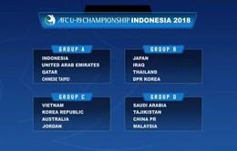 VCK U19 châu Á: U19 Việt Nam cùng bảng U19 Hàn Quốc, Australia và Jordan