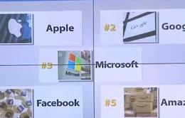 5 thương hiệu đắt giá nhất thế giới