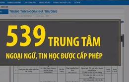 Hà Nội công khai 539 trung tâm ngoại ngữ được cấp phép