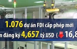 Gần 10 tỷ USD vốn ngoại đổ vào Việt Nam trong 5 tháng