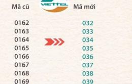 Clip hướng dẫn chuyển đổi thuê bao 11 số sang 10 số