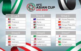 Bốc thăm chia bảng VCK Asian Cup 2019: ĐT Việt Nam nằm ở bảng D cùng Iran, Iraq và Yemen