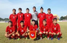 Bảng A U16 nữ ĐNA 2018: U16 Việt Nam thắng cách biệt U16 Philippines