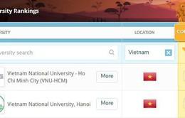 Thăm trường đại học Việt Nam lọt top những trường danh tiếng thế giới