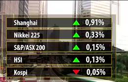 Thị trường châu Á khởi sắc sau hội nghị thượng đỉnh Mỹ - Triều