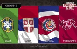 Lịch tường thuật trực tiếp FIFA World Cup™ 2018, bảng E: Brazil, Thụy Sĩ, Costa Rica, Serbia