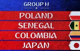 Lịch tường thuật trực tiếp FIFA World Cup™ 2018, bảng H: Ba Lan, Senegal, Colombia, Nhật Bản