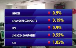 Thị trường chứng khoán châu Á và châu Âu giảm điểm