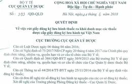 Rút giấy phép lưu hành 22 loại thuốc tại Việt Nam