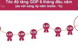 Kinh tế tăng trưởng cao nhất 8 năm qua