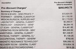 Minh bạch chi phí y tế tại Mỹ không được cải thiện trong những năm gần đây