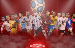 Dõi theo từng nhịp bóng lăn World Cup 2018 cùng YouTube