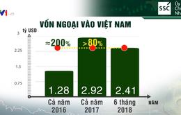 Vốn hóa thị trường chứng khoán đạt trên 80% GDP