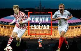 Lịch thi đấu và tường thuật trực tiếp bán kết World Cup 2018: ĐT Croatia - ĐT Anh