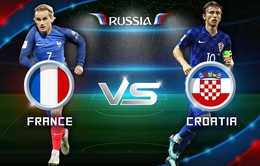 ĐT Pháp – ĐT Croatia: Từ EURO 2016 đến World Cup 2018