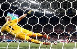 Lộ diện cặp đấu tứ kết thứ 2 tại FIFA World Cup™ 2018